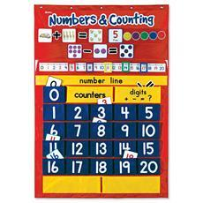 수세기 포켓차트 Numbers & Counting Poket Chart